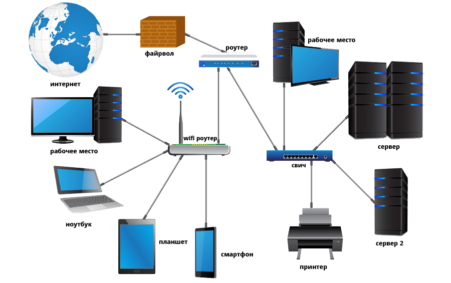 Services Image